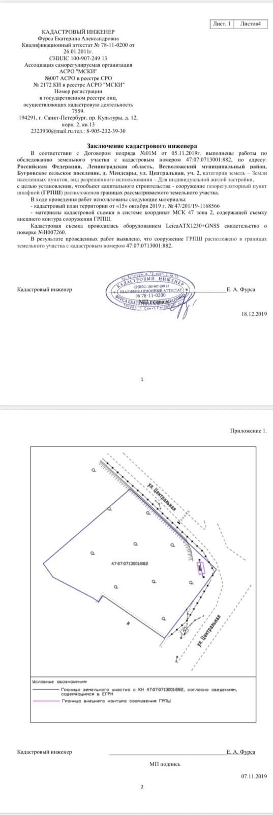 Фурса кадастровый инженер